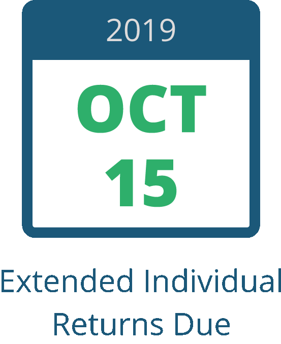 October 15 – Extended Individual Returns Due